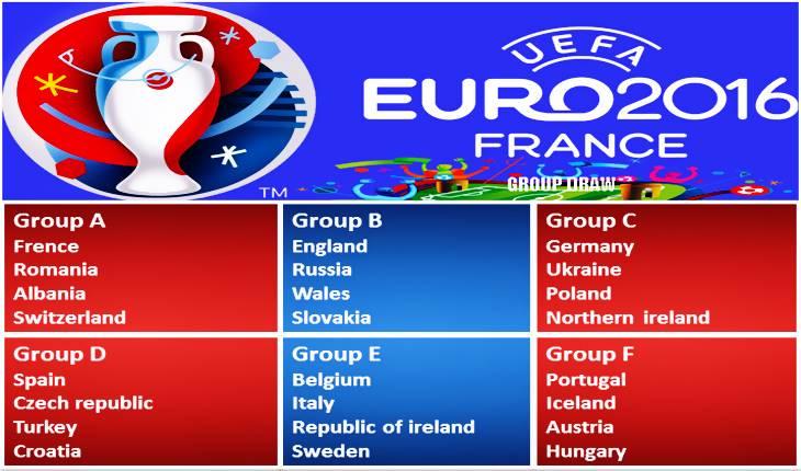 UEFA Euro 2016 jadual keputusan terkini dan kedudukan carta