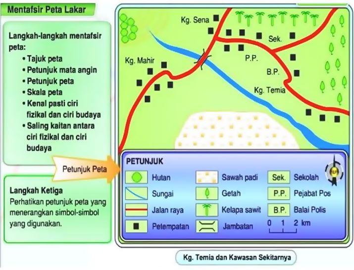 Cara Mentafsir Peta Lakar Geografi PT3 3