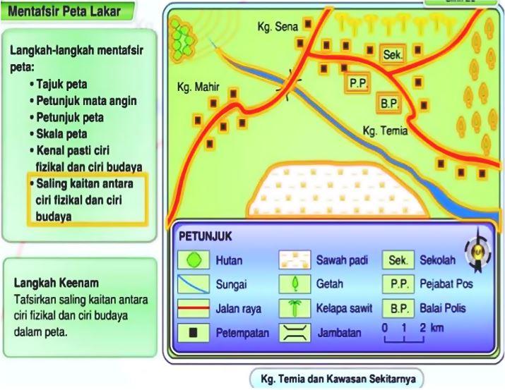 Cara Mentafsir Peta Lakar Geografi PT3 6
