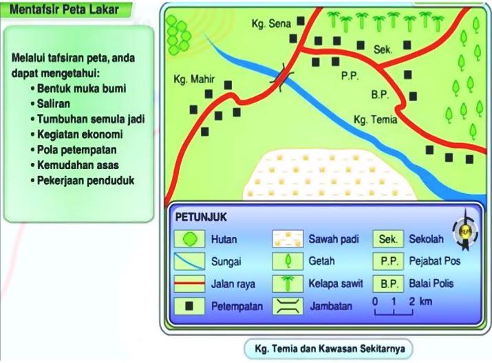 Cara Mentafsir Peta Lakar Geografi PT3 7