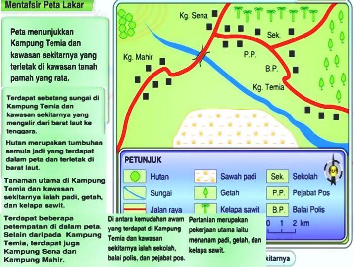 Cara Mentafsir Peta Lakar Geografi PT3 8