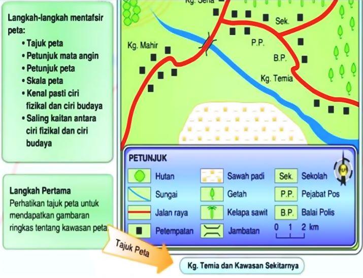 Mentafsir Peta Lakar Geografi PT3 1